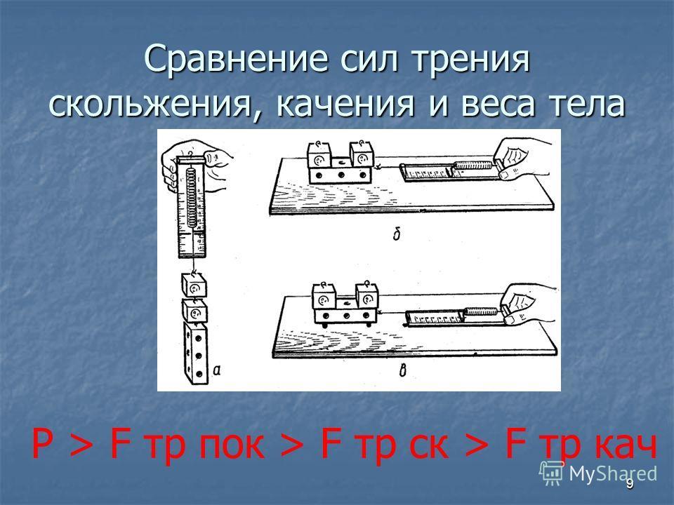 9 Сравнение сил трения скольжения, качения и веса тела P > F тр пок > F тр ск > F тр кач