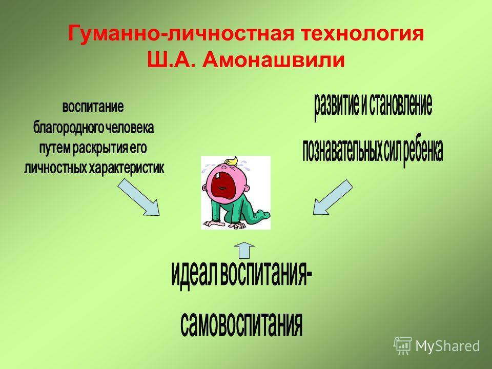 Гуманно-личностная технология Ш.А. Амонашвили