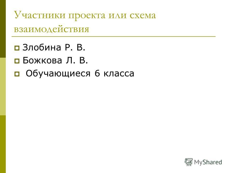 Участники проекта или схема взаимодействия Злобина Р. В. Божкова Л. В. Обучающиеся 6 класса