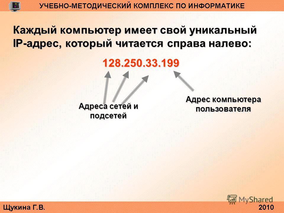 Каждый компьютер имеет свой уникальный IP-адрес, который читается справа налево: 128.250.33.199 Адрес компьютера пользователя Адреса сетей и подсетей