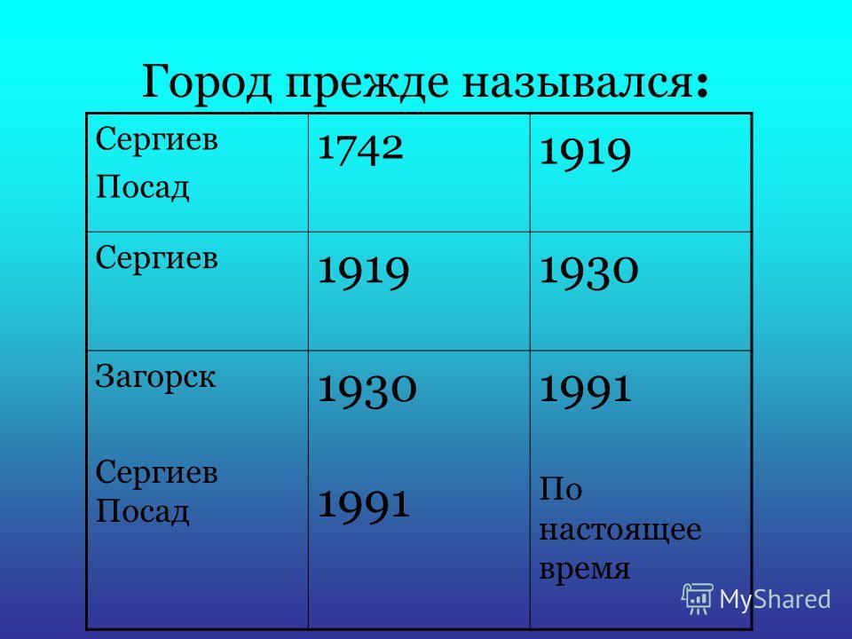 Город прежде назывался: Сергиев Посад 1742 1919 Сергиев 19191930 Загорск Сергиев Посад 1930 1991 По настоящее время