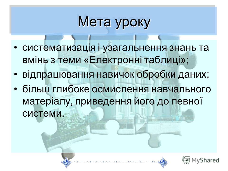 Мета уроку систематизація і узагальнення знань та вмінь з теми «Електронні таблиці»; відпрацювання навичок обробки даних; більш глибоке осмислення навчального матеріалу, приведення його до певної системи.