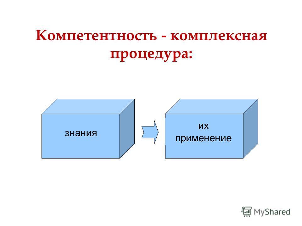 Компетентность - комплексная процедура: знания их применение