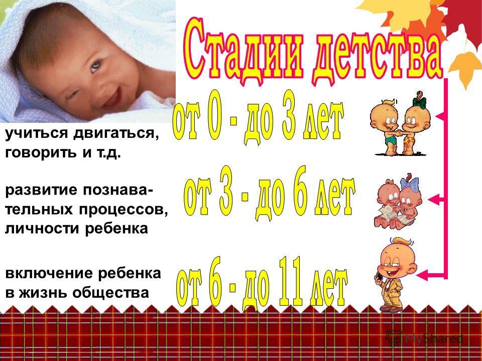 учиться двигаться, говорить и т.д. развитие познава- тельных процессов, личности ребенка включение ребенка в жизнь общества
