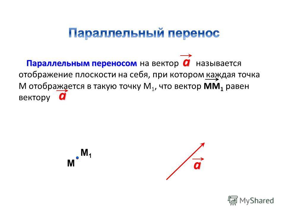 Параллельным переносом ММ 1 Параллельным переносом на вектор называется отображение плоскости на себя, при котором каждая точка М отображается в такую точку М 1, что вектор ММ 1 равен векторуaa Мa М1М1