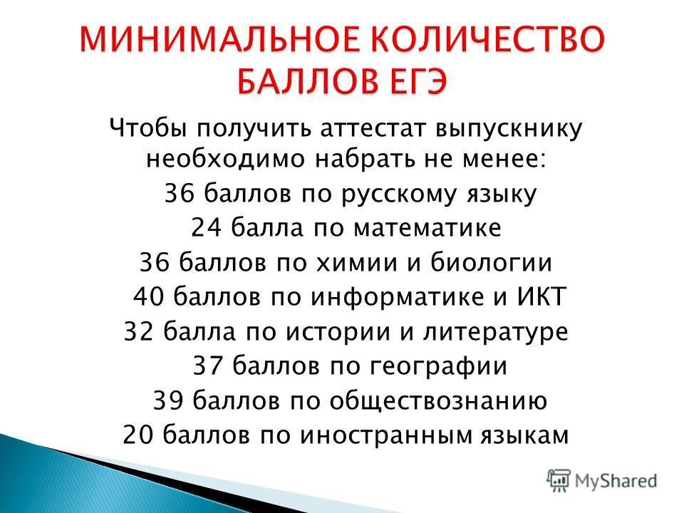 Чтобы получить аттестат выпускнику необходимо набрать не менее: 36 баллов по русскому языку 24 балла по математике 36 баллов по химии и биологии 40 баллов по информатике и ИКТ 32 балла по истории и литературе 37 баллов по географии 39 баллов по общес