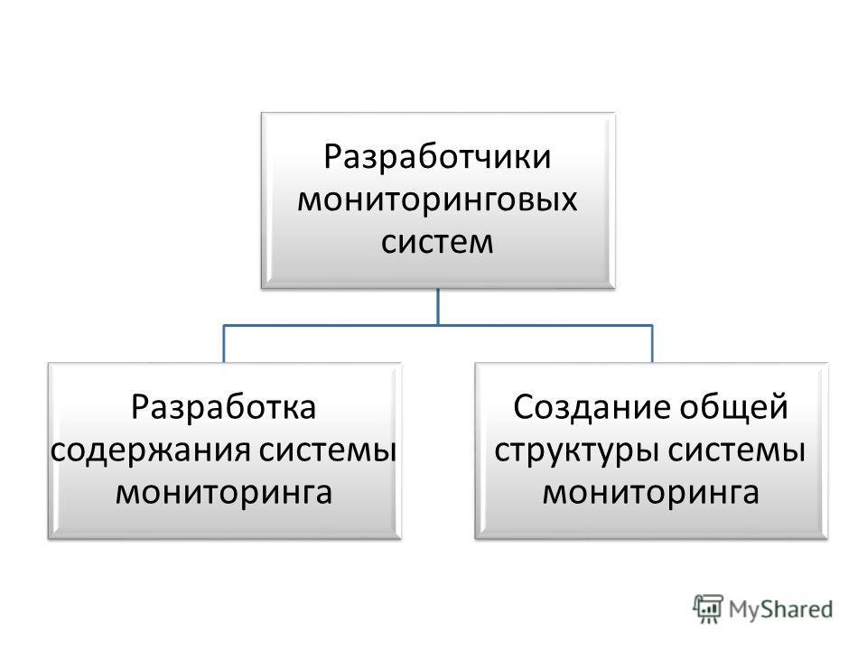 Разработчики мониторинговых систем Разработка содержания системы мониторинга Создание общей структуры системы мониторинга
