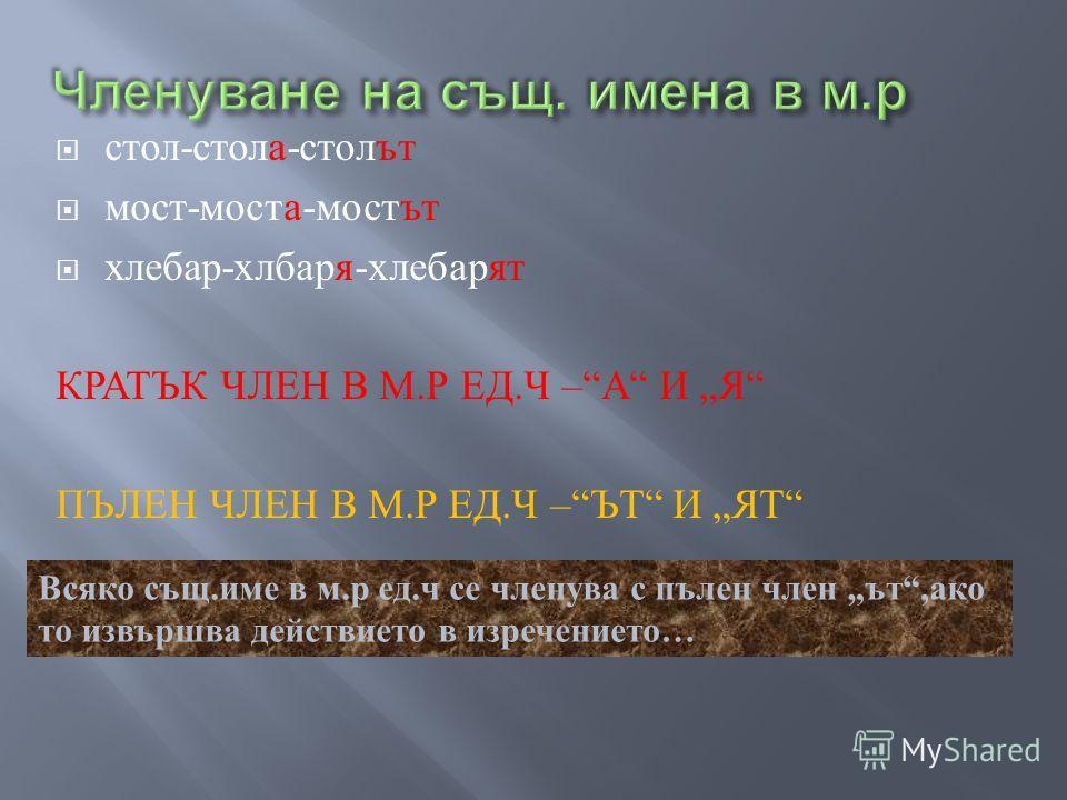 стол - стола - столът мост - моста - мостът хлебар - хлбаря - хлебарят КРАТЪК ЧЛЕН В М. Р ЕД. Ч – А И Я ПЪЛЕН ЧЛЕН В М. Р ЕД. Ч – ЪТ И ЯТ Всяко същ. име в м. р ед. ч се членува с пълен член ът, ако то извършва действието в изречението …