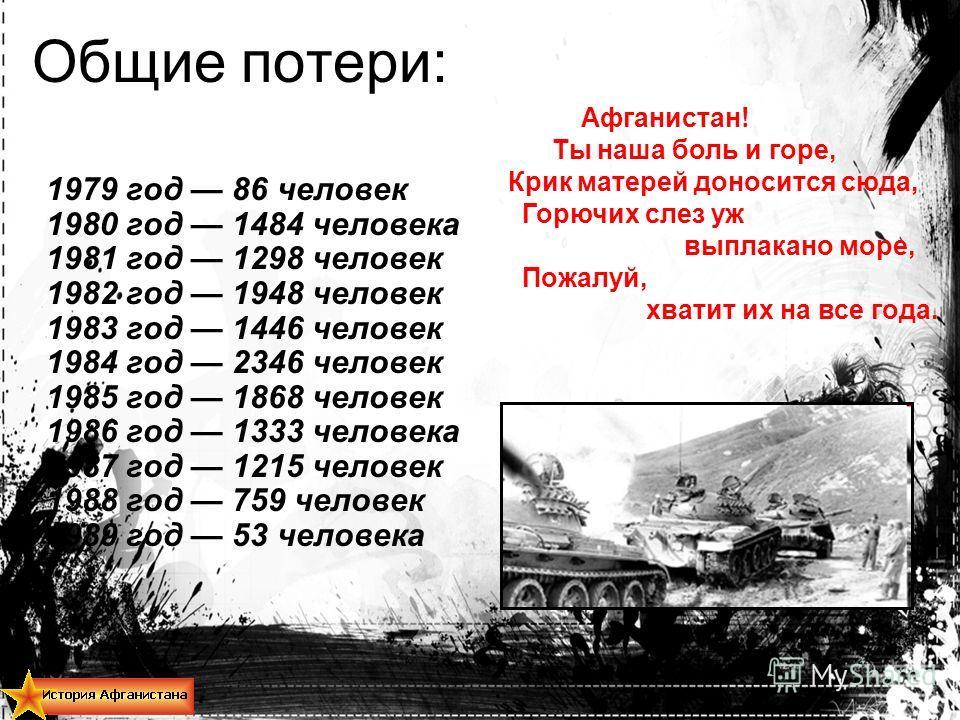 Общие потери: 1979 год 86 человек 1980 год 1484 человека 1981 год 1298 человек 1982 год 1948 человек 1983 год 1446 человек 1984 год 2346 человек 1985 год 1868 человек 1986 год 1333 человека 1987 год 1215 человек 1988 год 759 человек 1989 год 53 челов