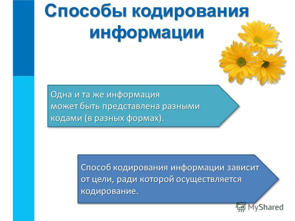 Способы кодирования информации Одна и та же информация может быть представлена разными кодами (в разных формах). Способ кодирования информации зависит от цели, ради которой осуществляется кодирование.