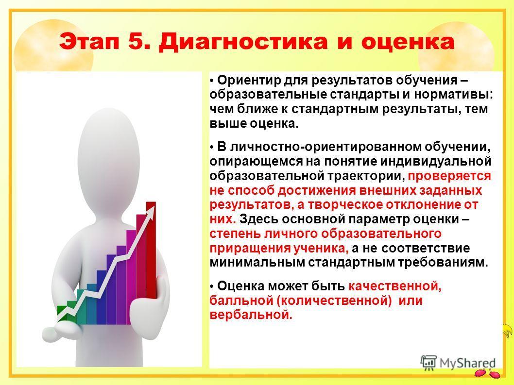 Этап 5. Диагностика и оценка Ориентир для результатов обучения – образовательные стандарты и нормативы: чем ближе к стандартным результаты, тем выше оценка. В личностно-ориентированном обучении, опирающемся на понятие индивидуальной образовательной т