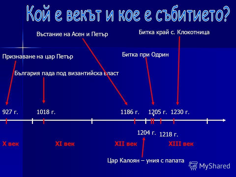 927 г.1018 г.1186 г. 1204 г. 1205 г. 1218 г. 1230 г. Х векХІ векХІІ векХІІІ век Признаване на цар Петър България пада под византийска власт Въстание на Асен и Петър Цар Калоян – уния с папата Битка при Одрин Битка край с. Клокотница