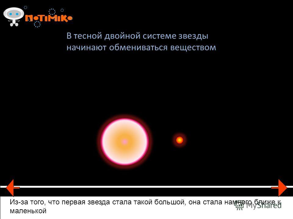 В тесной двойной системе звезды начинают обмениваться веществом Из-за того, что первая звезда стала такой большой, она стала намного ближе к маленькой