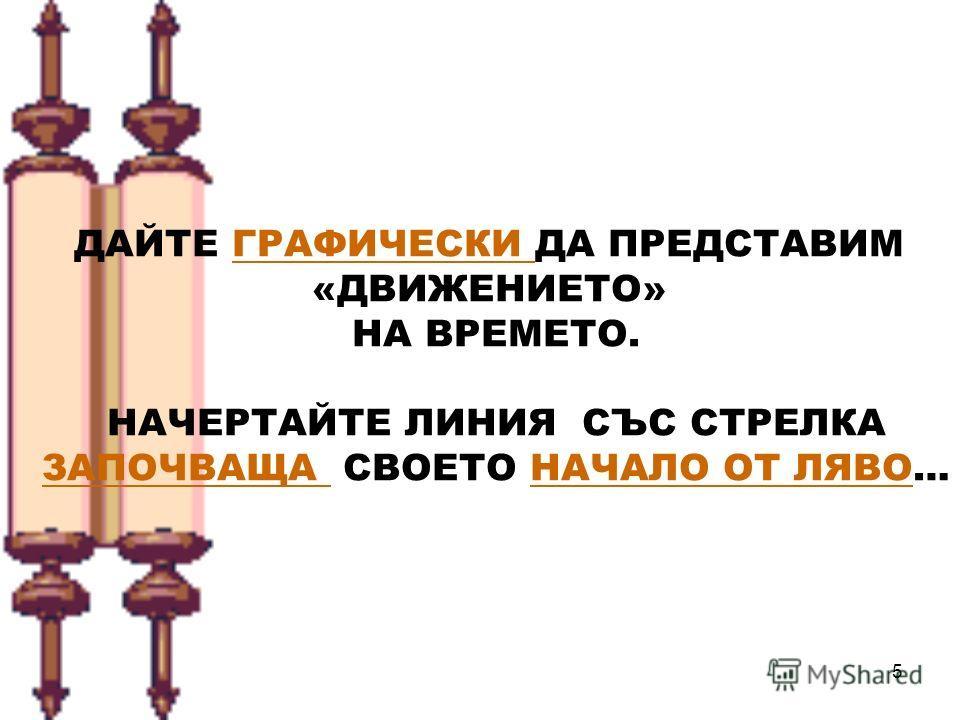 5 ДАЙТЕ ГРАФИЧЕСКИ ДА ПРЕДСТАВИМ «ДВИЖЕНИЕТО» НА ВРЕМЕТО. НАЧЕРТАЙТЕ ЛИНИЯ СЪС СТРЕЛКА ЗАПОЧВАЩА СВОЕТО НАЧАЛО ОТ ЛЯВО…