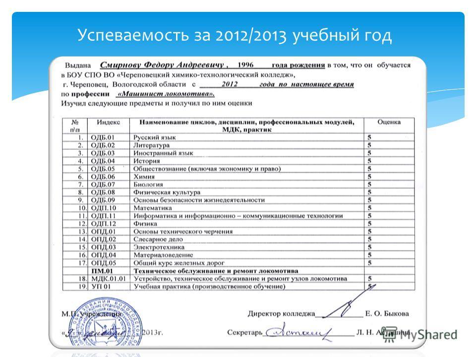 Успеваемость за 2012/2013 учебный год