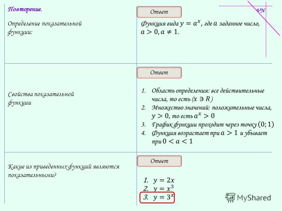 Определение показательной функции: Свойства показательной функции Какие из приведенных функций являются показательными? Ответ VN Повторение.