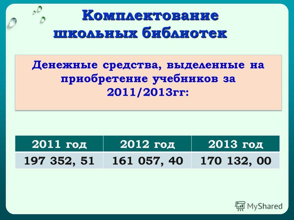 Комплектование школьных библиотек Комплектование школьных библиотек 2011 год2012 год2013 год 197 352, 51161 057, 40170 132, 00 Денежные средства, выделенные на приобретение учебников за 2011/2013гг:
