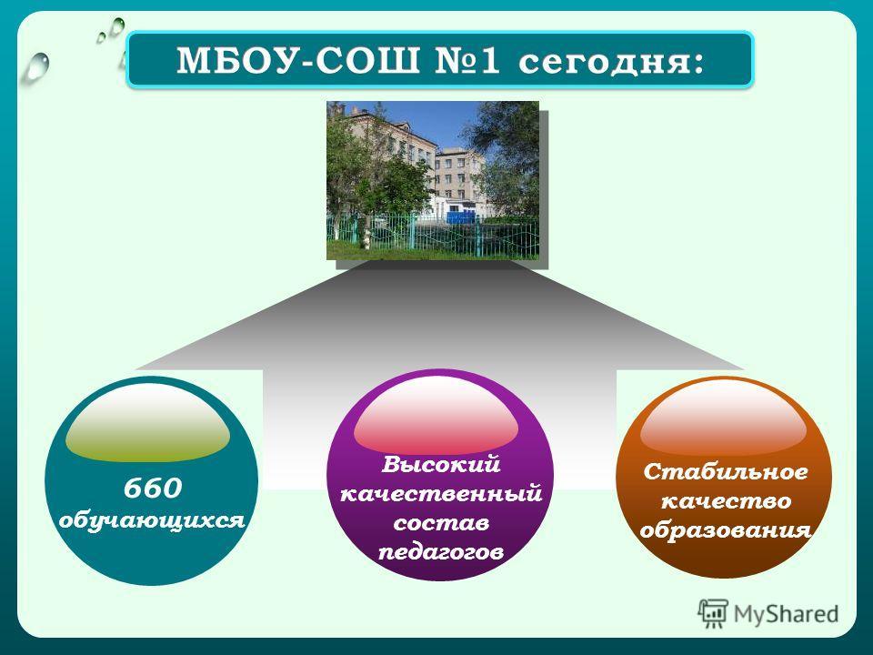 660 обучающихся Высокий качественный состав педагогов Стабильное качество образования