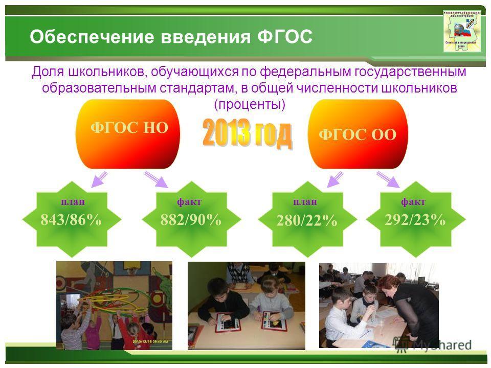 Обеспечение введения ФГОС Доля школьников, обучающихся по федеральным государственным образовательным стандартам, в общей численности школьников (проценты) ФГОС НО 843/86% 280/22% ФГОС ОО план 882/90% фактплан 292/23% факт