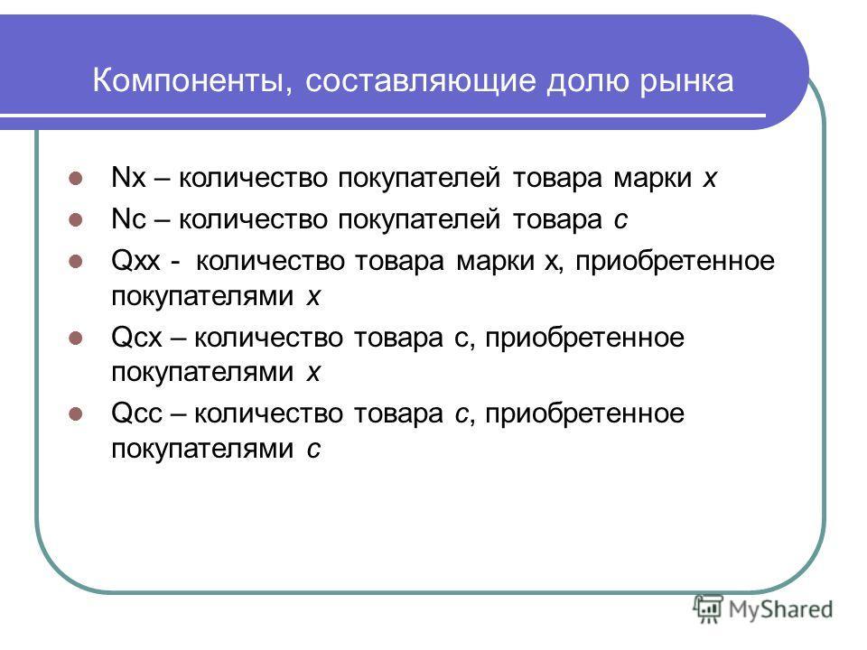 Компоненты, составляющие долю рынка Nx – количество покупателей товара марки х Nc – количество покупателей товара с Qxx - количество товара марки х, приобретенное покупателями х Qcx – количество товара с, приобретенное покупателями х Qcc – количество