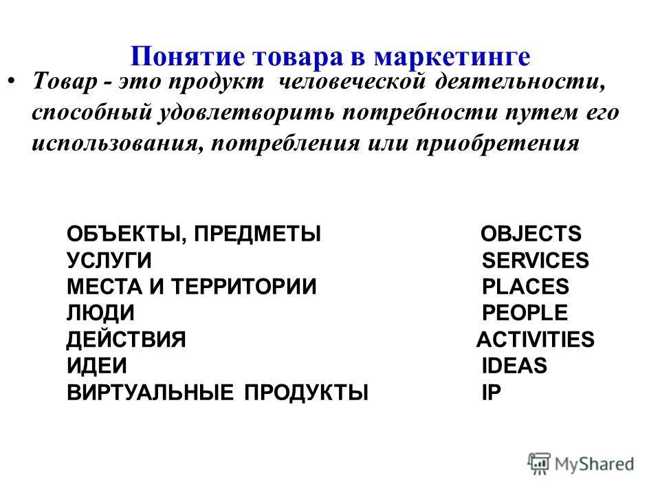 Понятие товара в маркетинге Товар - это продукт человеческой деятельности, способный удовлетворить потребности путем его использования, потребления или приобретения ОБЪЕКТЫ, ПРЕДМЕТЫ OBJECTS УСЛУГИ SERVICES МЕСТА И ТЕРРИТОРИИ PLACES ЛЮДИ PEOPLE ДЕЙСТ
