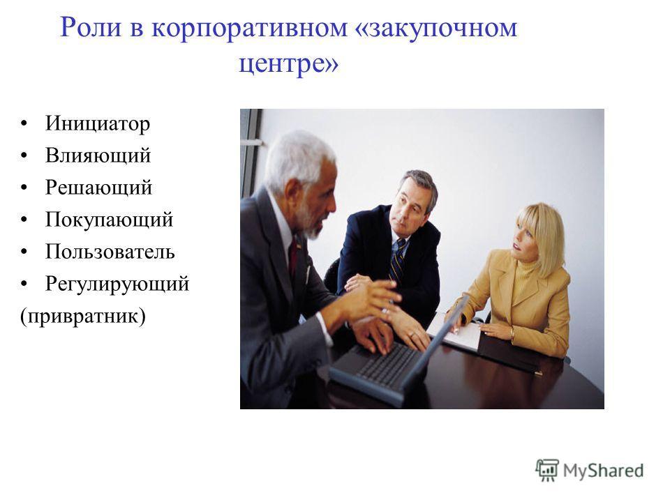 Роли в корпоративном «закупочном центре» Инициатор Влияющий Решающий Покупающий Пользователь Регулирующий (привратник)