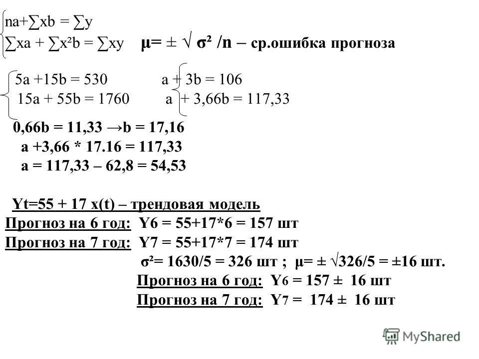 na+xb = y xa + x²b = xy μ= ± σ² /n – ср.ошибка прогноза 5a +15b = 530 a + 3b = 106 15a + 55b = 1760 a + 3,66b = 117,33 0,66b = 11,33 b = 17,16 a +3,66 * 17.16 = 117,33 a = 117,33 – 62,8 = 54,53 Yt=55 + 17 x(t) – трендовая модель Прогноз на 6 год: Y6