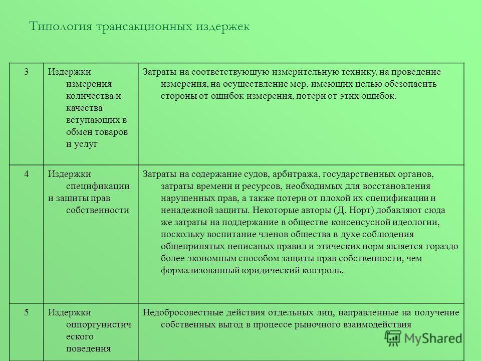 Типология трансакционных издержек 3Издержки измерения количества и качества вступающих в обмен товаров и услуг Затраты на соответствующую измерительную технику, на проведение измерения, на осуществление мер, имеющих целью обезопасить стороны от ошибо