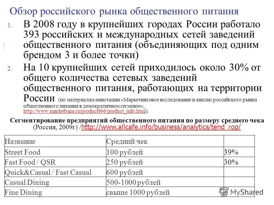 Обзор российского рынка общественного питания В 2008 году в крупнейших городах России работало 393 российских и международных сетей заведений общественного питания (объединяющих под одним брендом 3 и более точки) На 10 крупнейших сетей приходилось ок