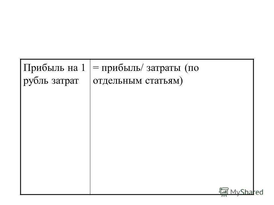 Прибыль на 1 рубль затрат = прибыль/ затраты (по отдельным статьям)