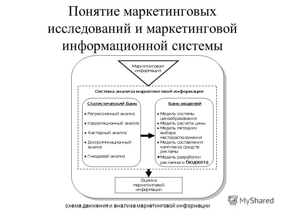 системы схема движения и