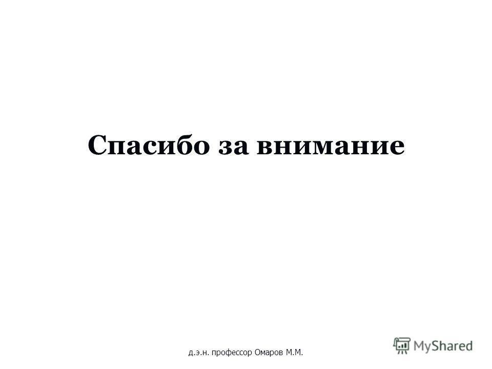 Спасибо за внимание д.э.н. профессор Омаров М.М.