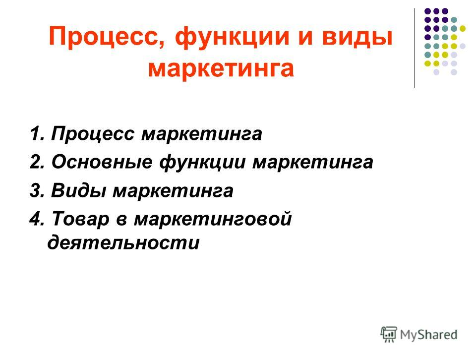 Процесс, функции и виды маркетинга 1. Процесс маркетинга 2. Основные функции маркетинга 3. Виды маркетинга 4. Товар в маркетинговой деятельности