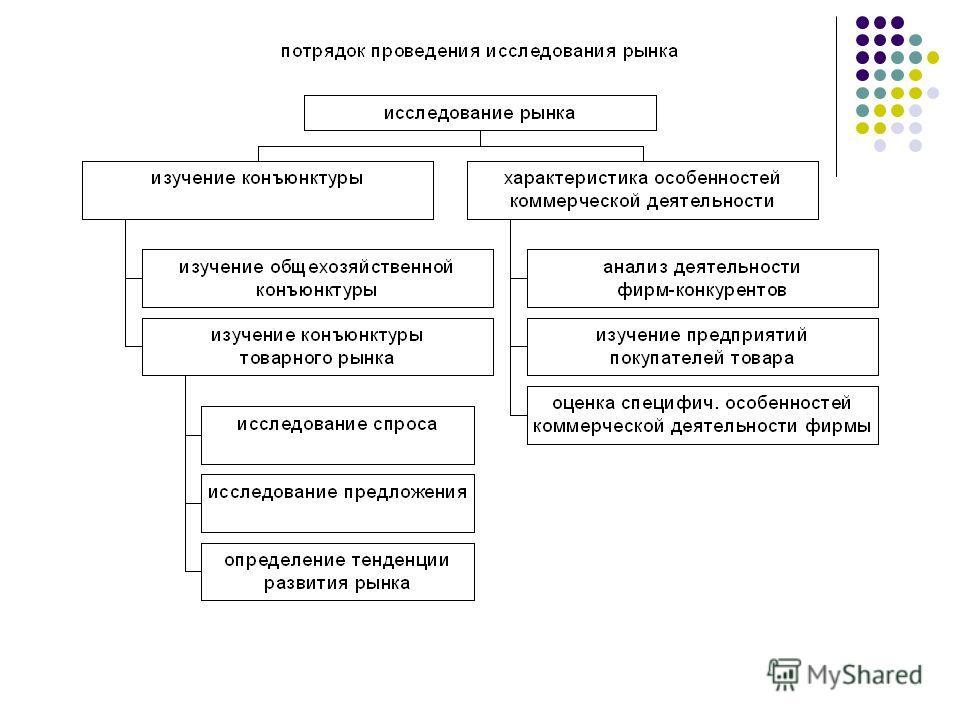 подать рекламу бесплатно в россии