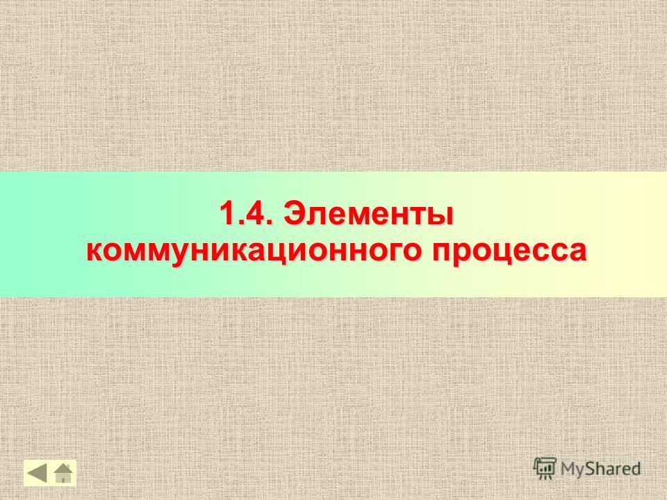 1.4. Элементы коммуникационного процесса 19