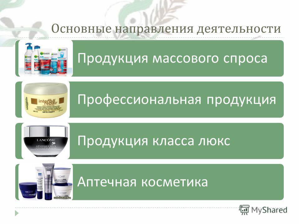 Основные направления деятельности Продукция массового спроса Профессиональная продукция Продукция класса люкс Аптечная косметика