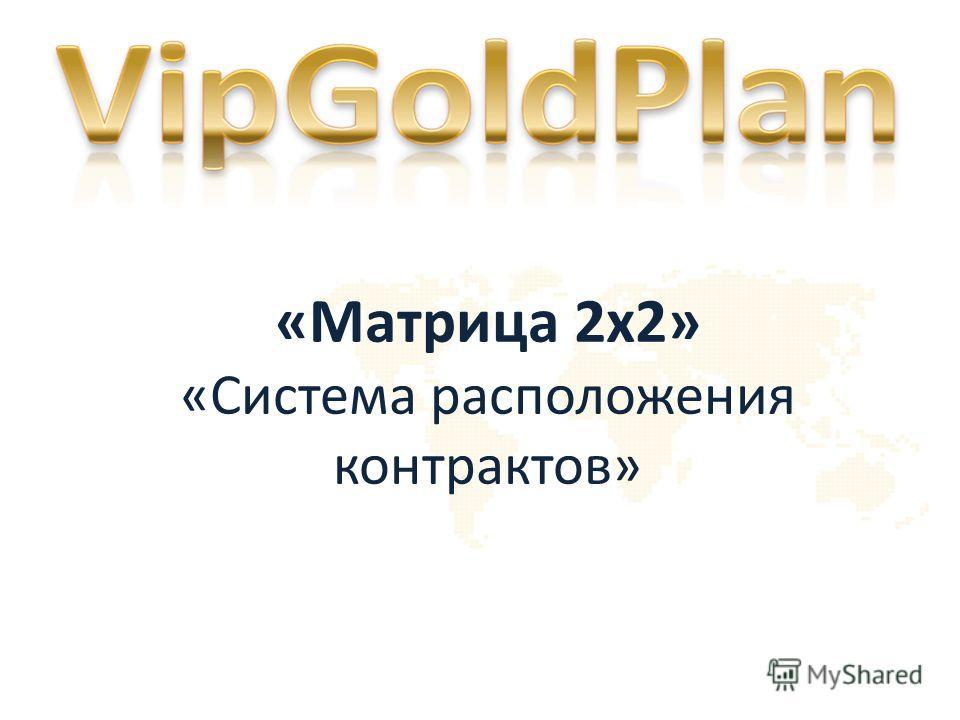 «Maтрица 2x2» «Система расположения контрактов»