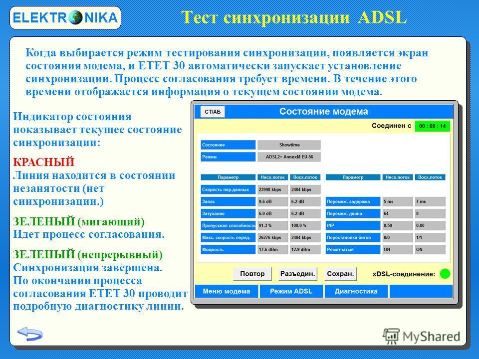 Тест синхронизации ADSL Индикатор состояния показывает текущее состояние синхронизации: КРАСНЫЙ Линия находится в состоянии незанятости (нет синхронизации.) ЗЕЛЕНЫЙ (мигающий) Идет процесс согласования. ЗЕЛЕНЫЙ (непрерывный) Синхронизация завершена.