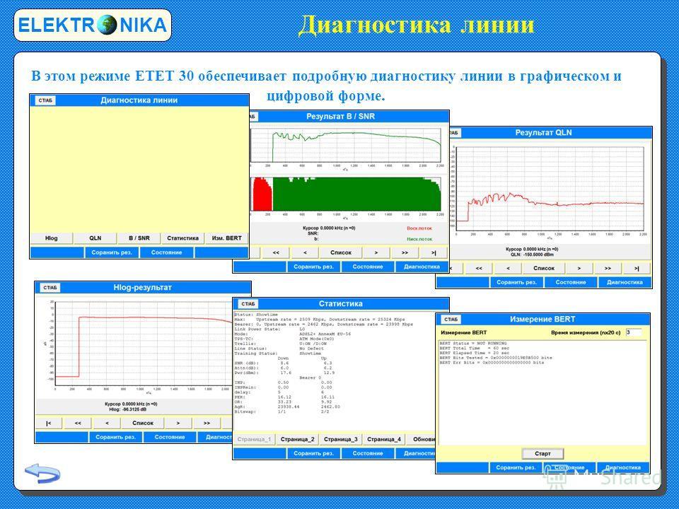 ELEKTR NIKA Диагностика линии В этом режиме ETET 30 обеспечивает подробную диагностику линии в графическом и цифровой форме.
