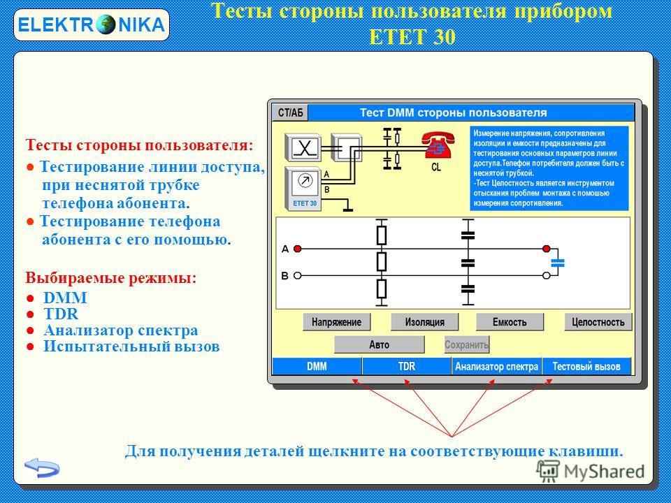 Тесты стороны пoльзователя прибором ETET 30 ELEKTR NIKA Для получения деталей щелкните на соответствующие клавиши. Тесты стороны пользователя: Тестирование линии доступа, при неснятой трубке телефона абонента. Тестирование телефона абонента с его пом