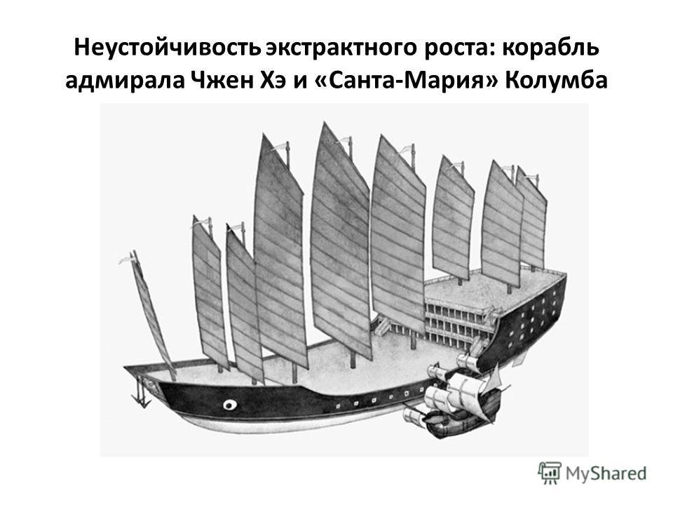 Неустойчивость экстрактного роста: корабль адмирала Чжен Хэ и «Санта-Мария» Колумба