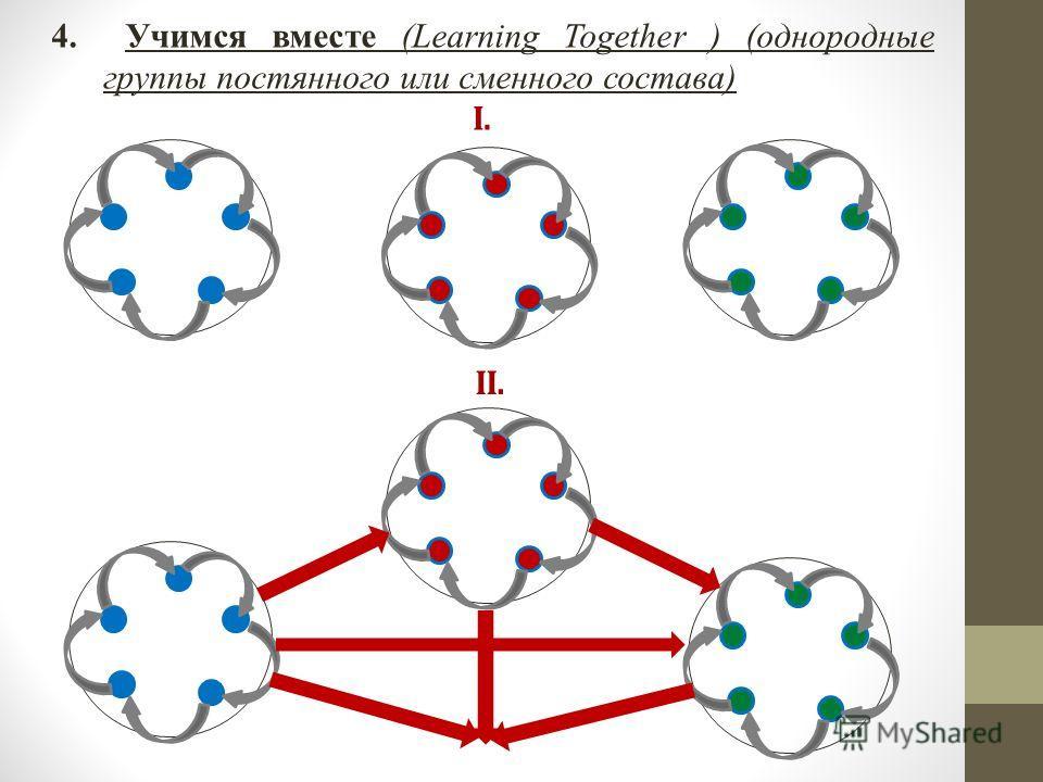 4. Учимся вместе (Learning Together ) (однородные группы постянного или сменного состава) I. II.