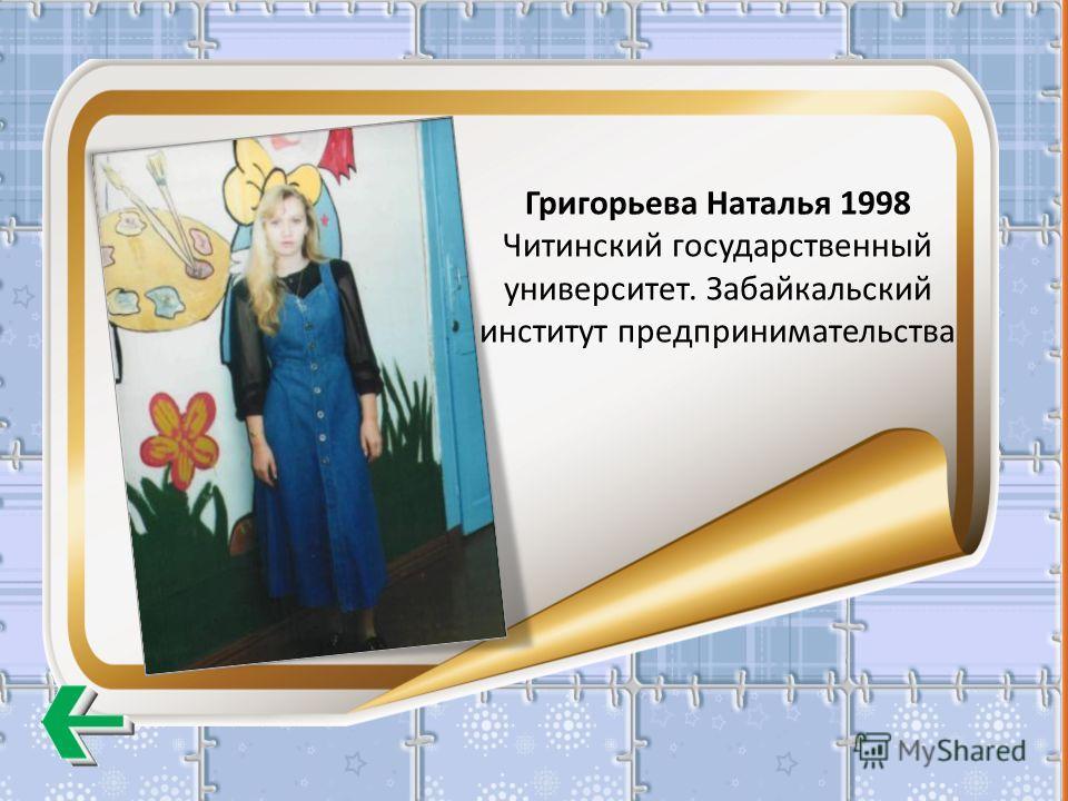 Григорьева Наталья 1998 Читинский государственный университет. Забайкальский институт предпринимательства