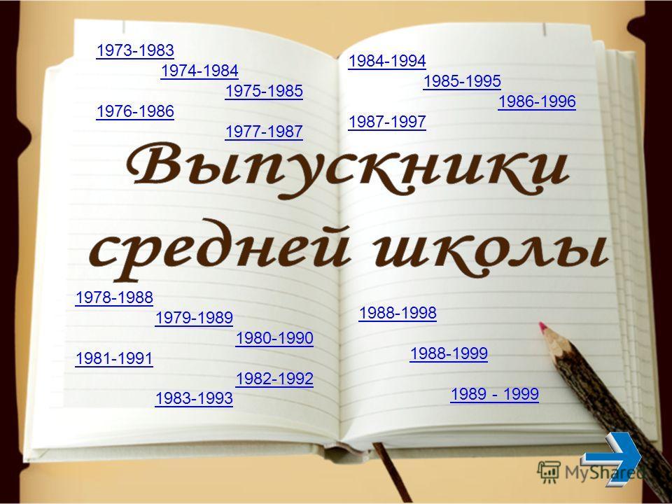 1973-1983 1974-1984 1975-1985 1976-1986 1977-1987 1978-1988 1979-1989 1980-1990 1981-1991 1982-1992 1983-1993 1984-1994 1985-1995 1986-1996 1987-1997 1988-1998 1988-1999 1989 - 1999