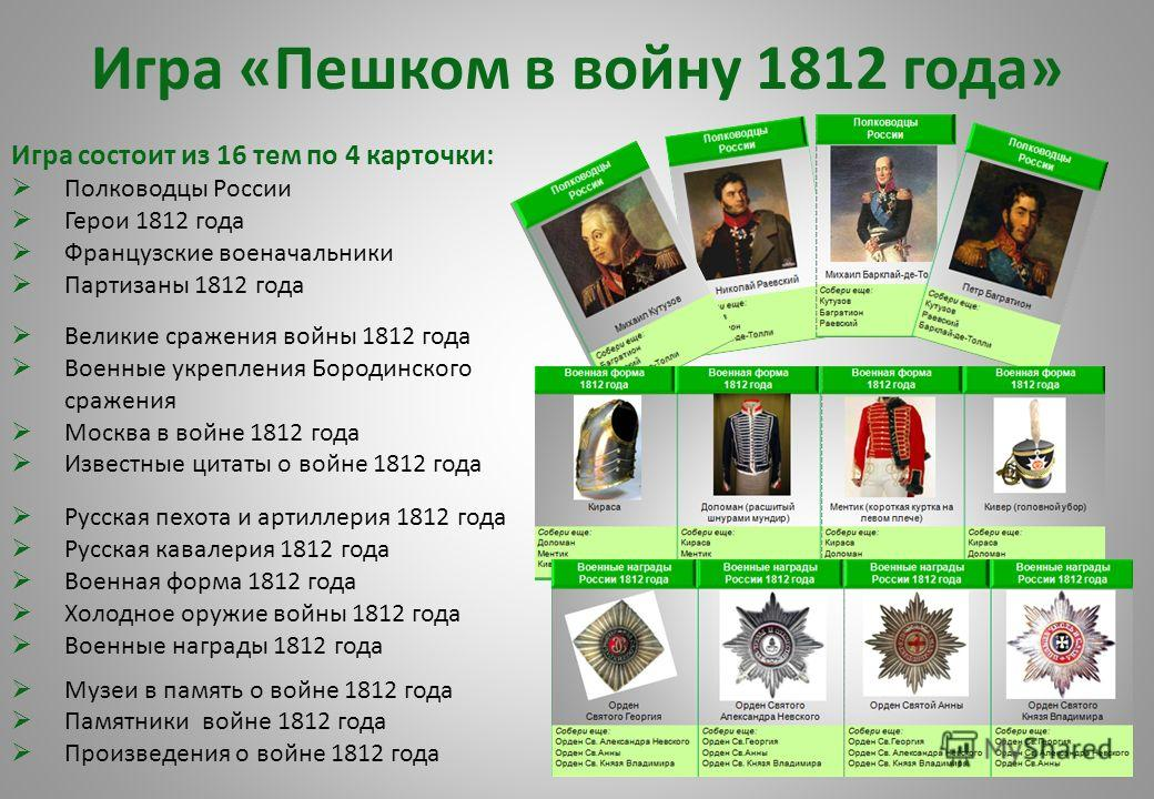 Игра «Пешком в войну 1812 года» Игра состоит из 16 тем по 4 карточки: Полководцы России Герои 1812 года Французские военачальники Партизаны 1812 года Великие сражения войны 1812 года Военные укрепления Бородинского сражения Москва в войне 1812 года И