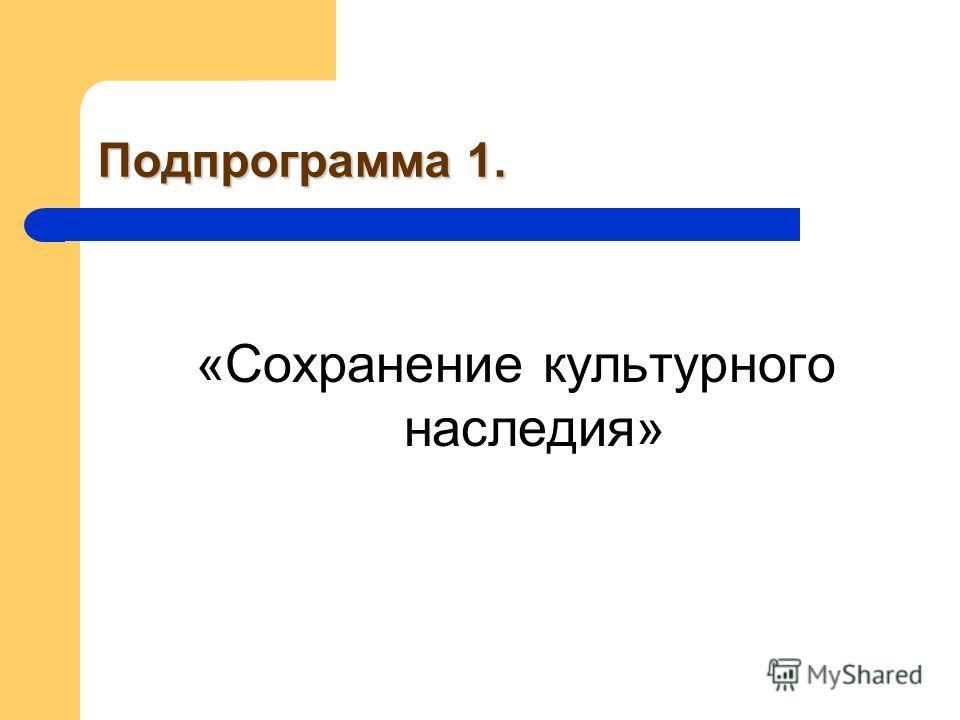 Подпрограмма 1. «Сохранение культурного наследия»