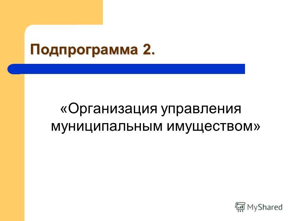 Подпрограмма 2. «Организация управления муниципальным имуществом»