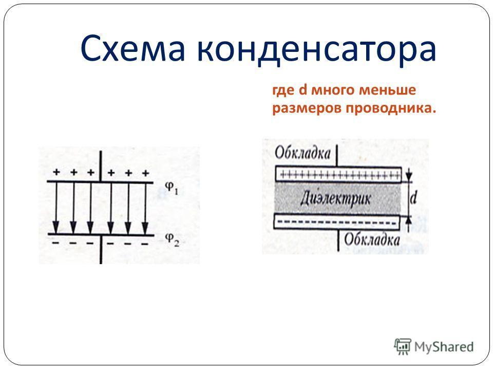 Схема конденсатора где d много меньше размеров проводника.