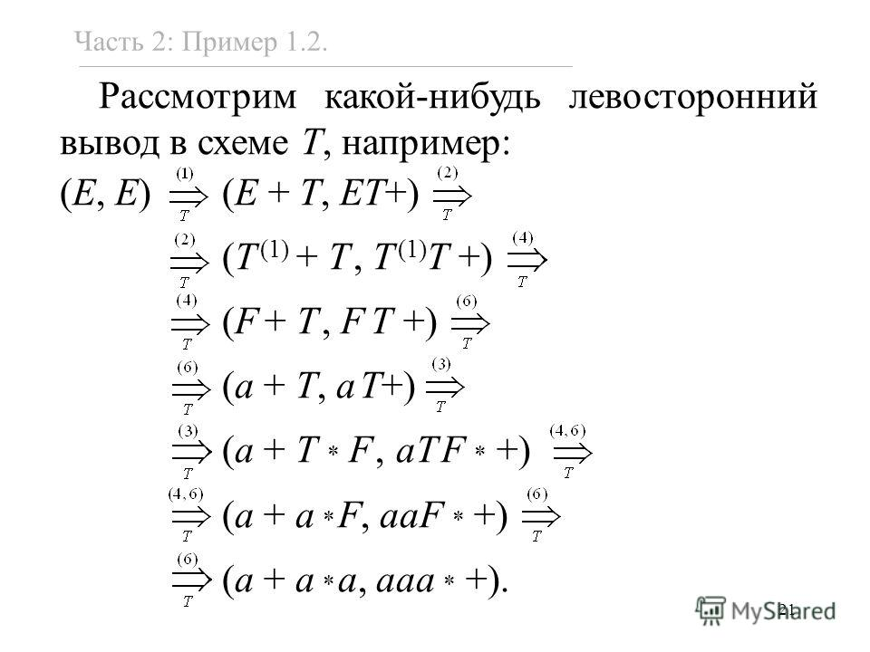 21 Часть 2: Пример 1.2. Рассмотрим какой-нибудь левосторонний вывод в схеме T, например: (E, E) (E + T, ET+) (T (1) + T, T (1) T +) (F + T, FT +) (a + T, aT+) (a + T * F, aTF * +) (a + a * F, aaF * +) (a + a * a, aaa * +).