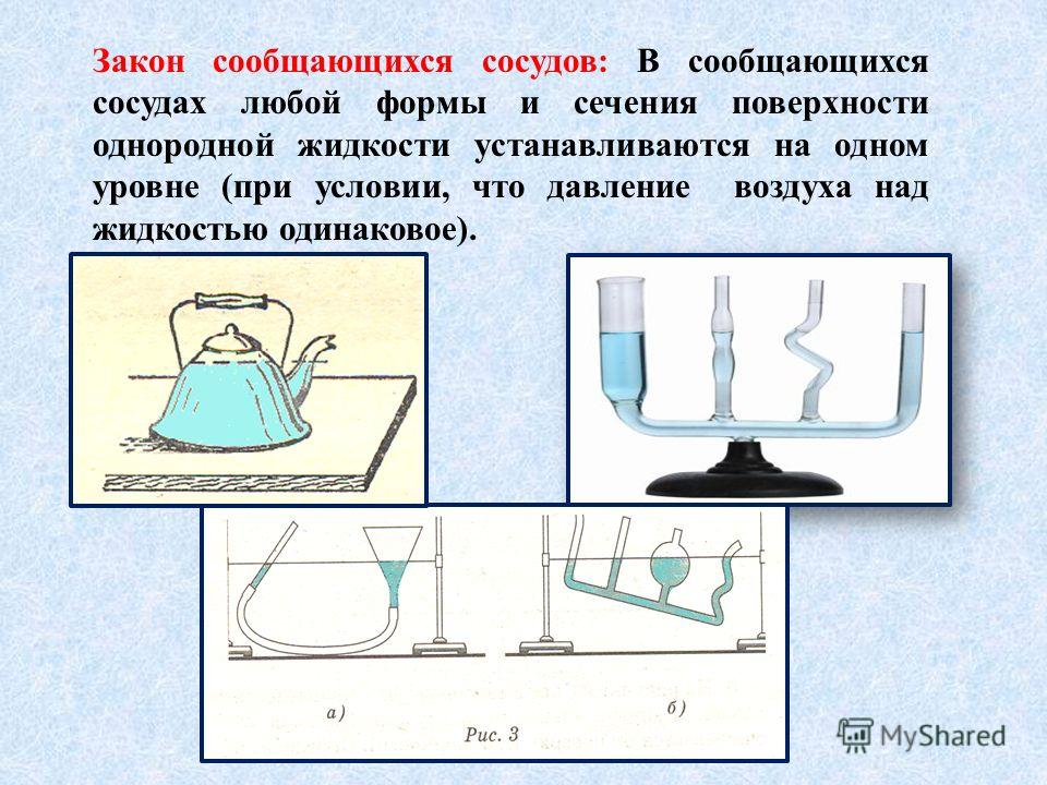 Закон сообщающихся сосудов: В сообщающихся сосудах любой формы и сечения поверхности однородной жидкости устанавливаются на одном уровне (при условии, что давление воздуха над жидкостью одинаковое).